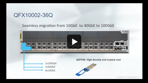Juniper QFX10002 and 100GbE in the Data Center